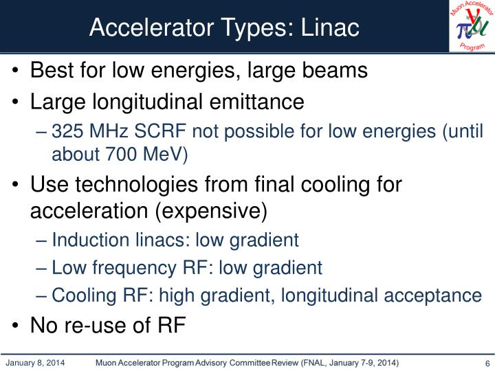 Accelerator Types: Linac