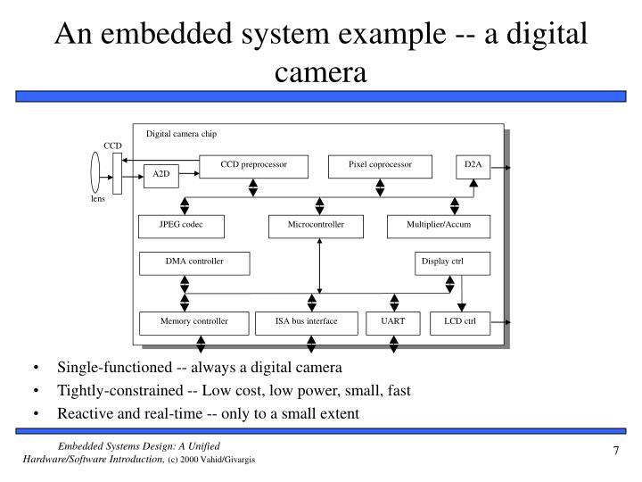 Digital camera chip
