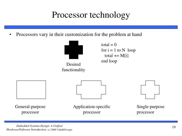Processor technology