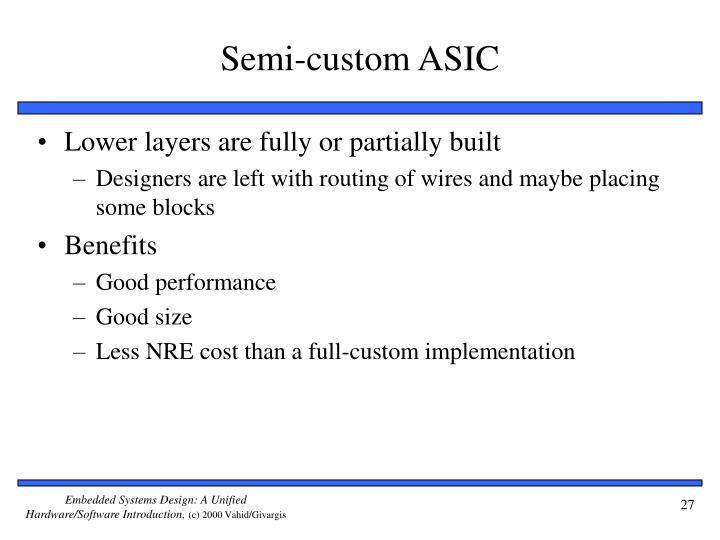 Semi-custom ASIC