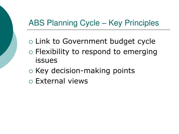 ABS Planning Cycle – Key Principles