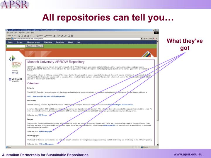 All repositories can tell you…