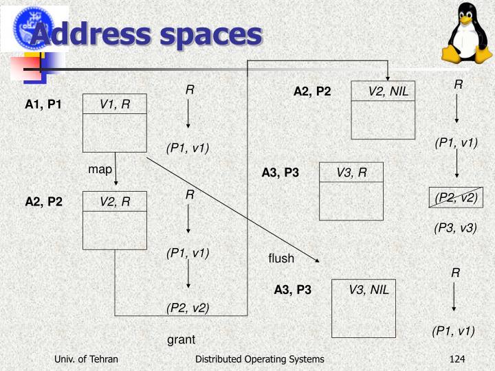 Address spaces