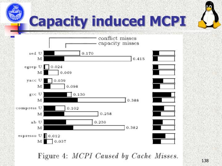 Capacity induced MCPI