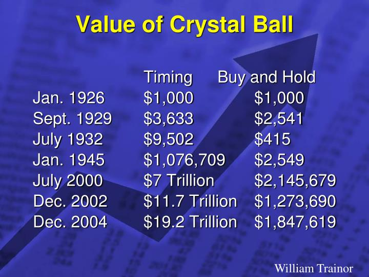 Value of Crystal Ball