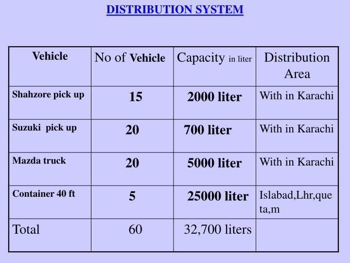 DISTRIBUTION SYSTEM