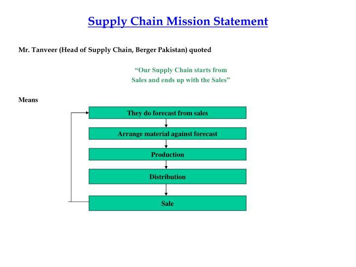Supply Chain Mission Statement