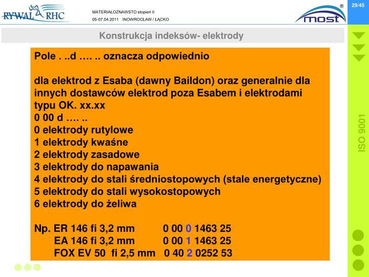 Konstrukcja indeksów- elektrody