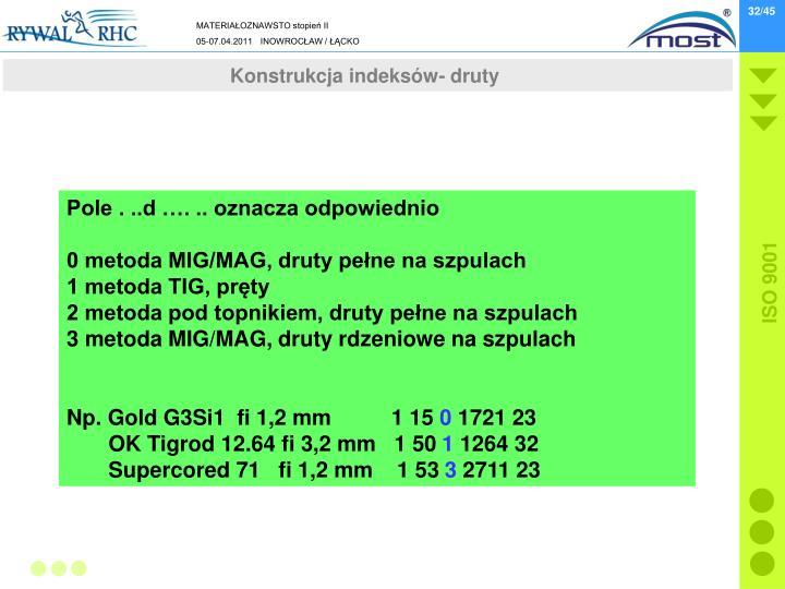 Konstrukcja indeksów- druty