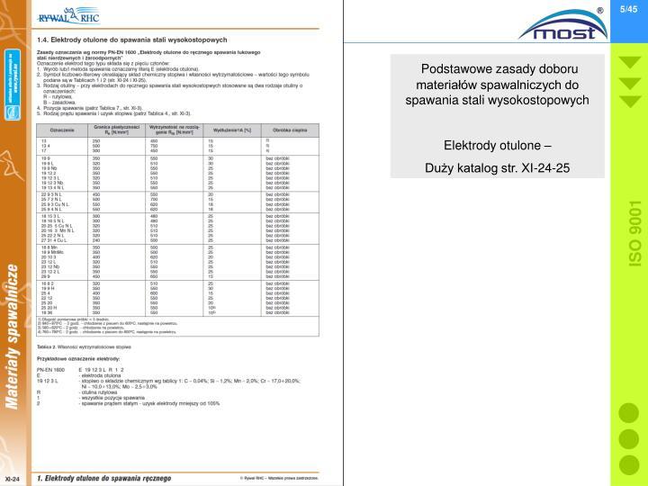 Podstawowe zasady doboru materiałów spawalniczych do spawania stali wysokostopowych