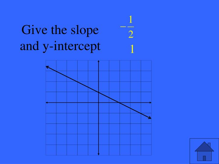 Give the slope and y-intercept