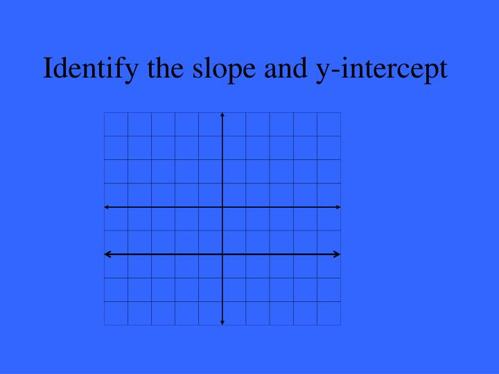 Identify the slope and y-intercept