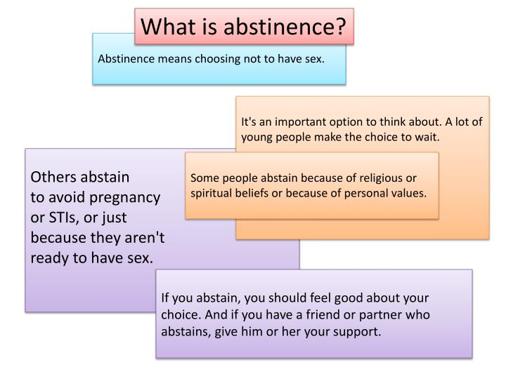 What is abstinence?