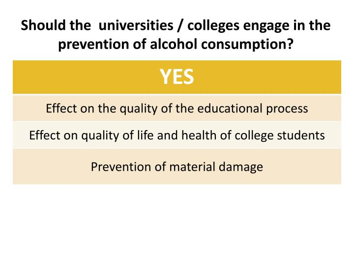 Should the universities/ colleges engagein the prevention ofalcohol consumption?