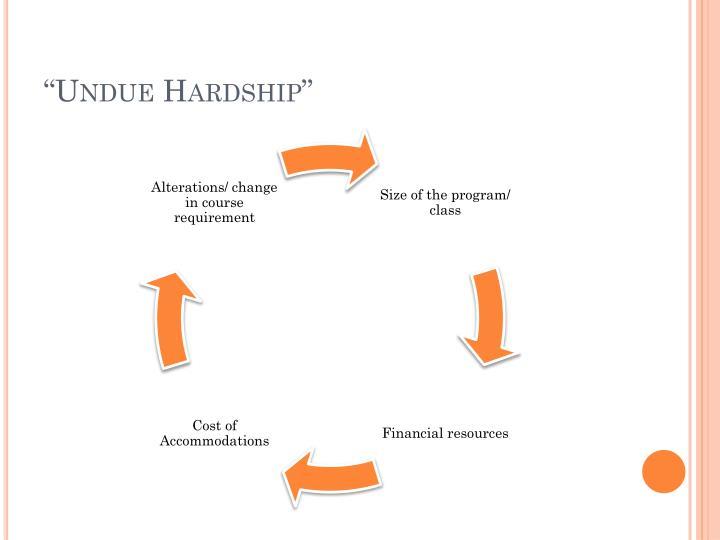 """Undue Hardship"""