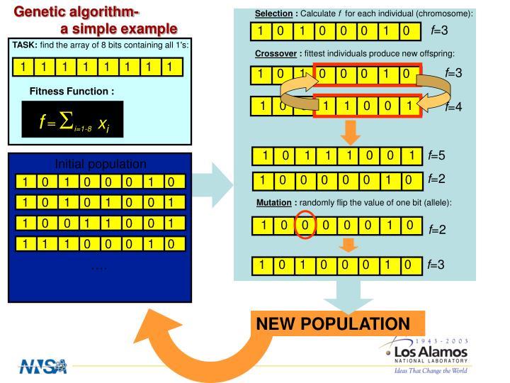Genetic algorithm-