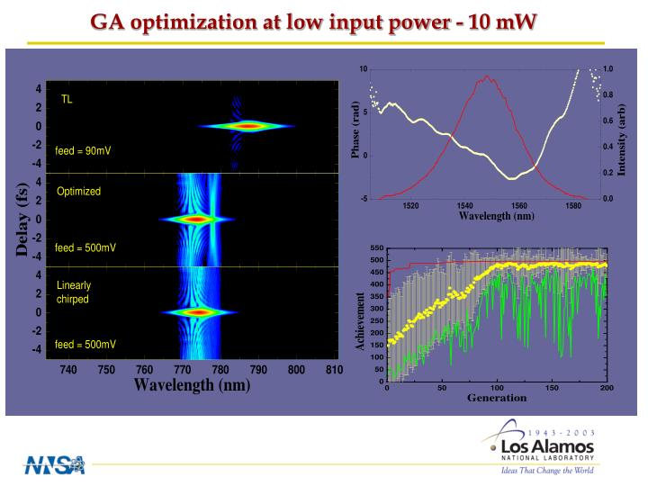 GA optimization at low input power - 10 mW