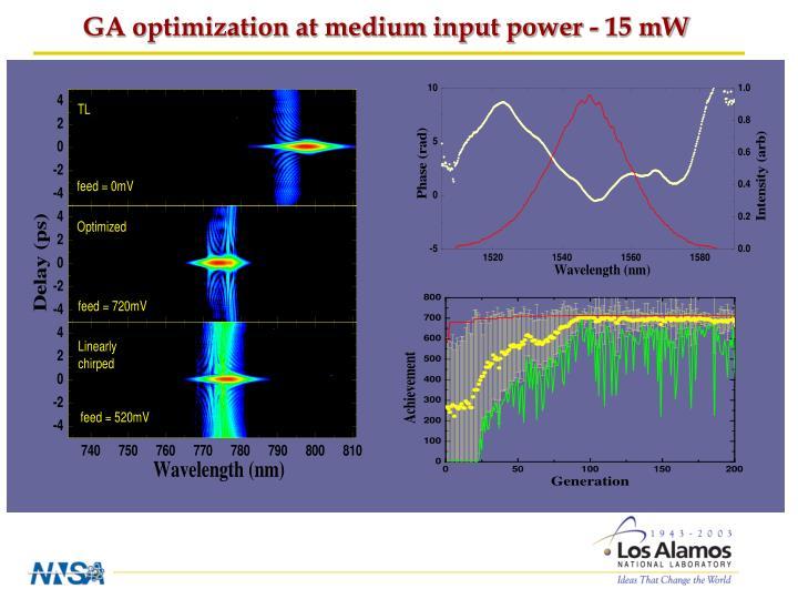GA optimization at medium input power - 15 mW