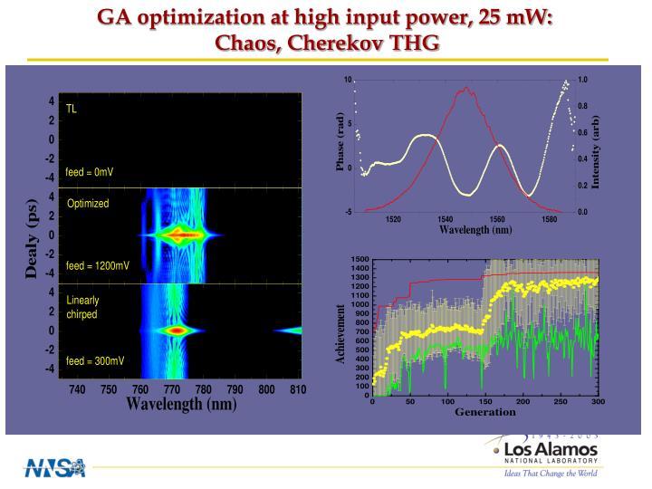 GA optimization at high input power, 25 mW: