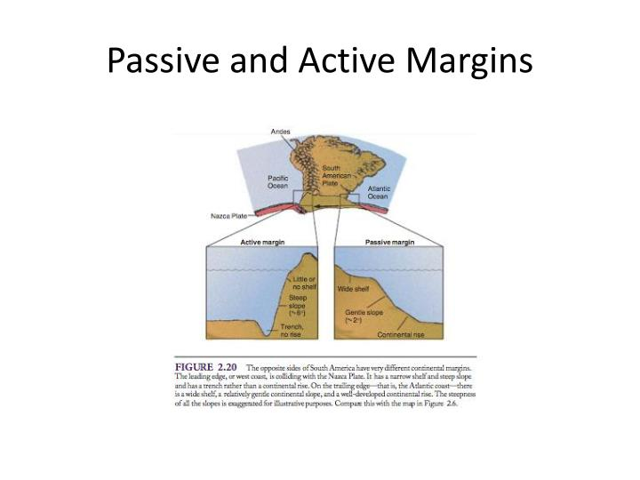 Passive and Active Margins