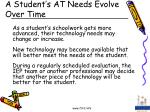 a student s at needs evolve over time