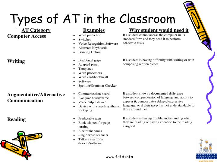 Types of AT in the Classroom