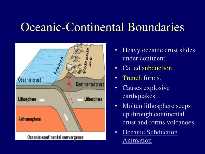 Oceanic-Continental Boundaries