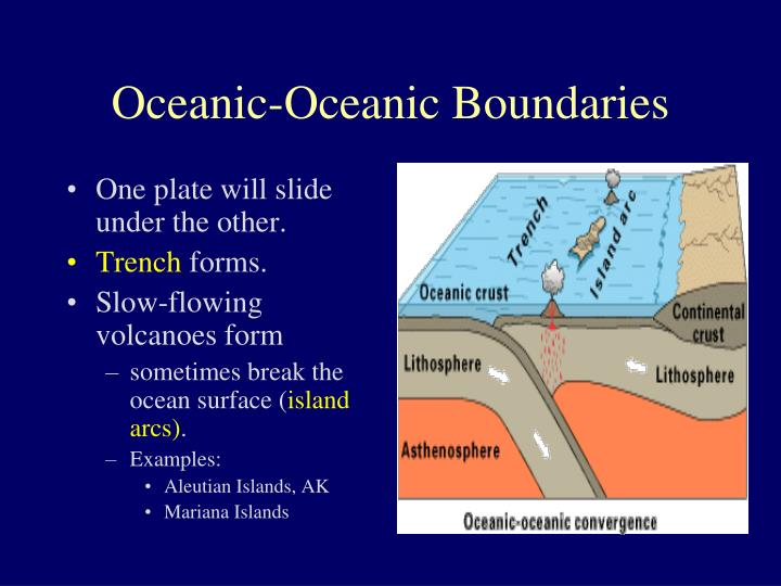 Oceanic-Oceanic Boundaries