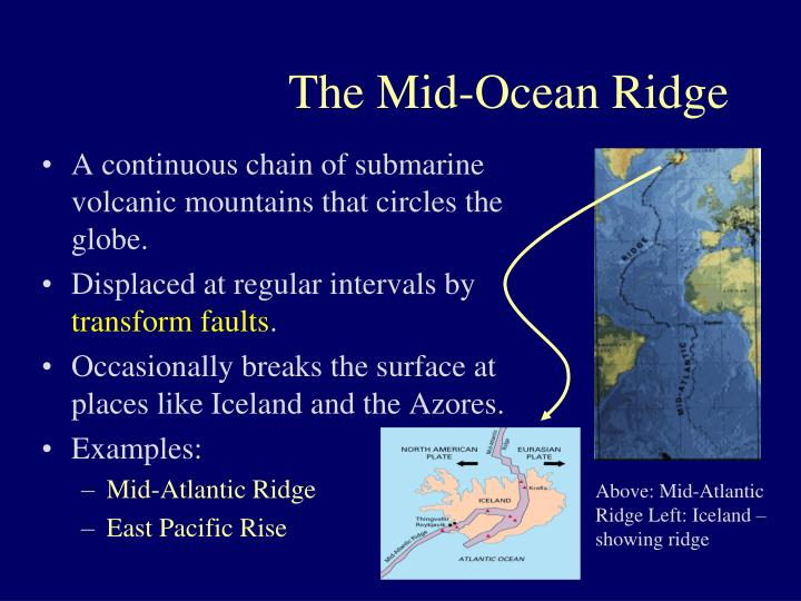 The Mid-Ocean Ridge