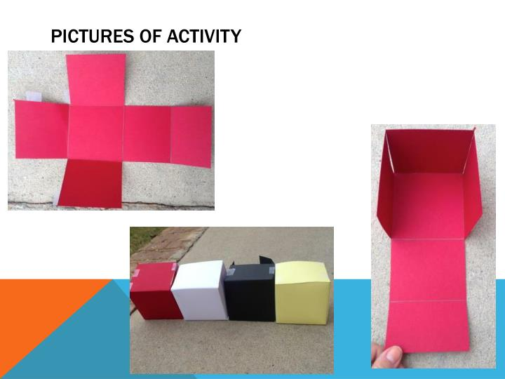 Pictures of Activity