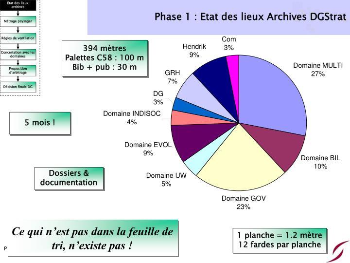 Phase 1 : Etat des lieux Archives DGStrat