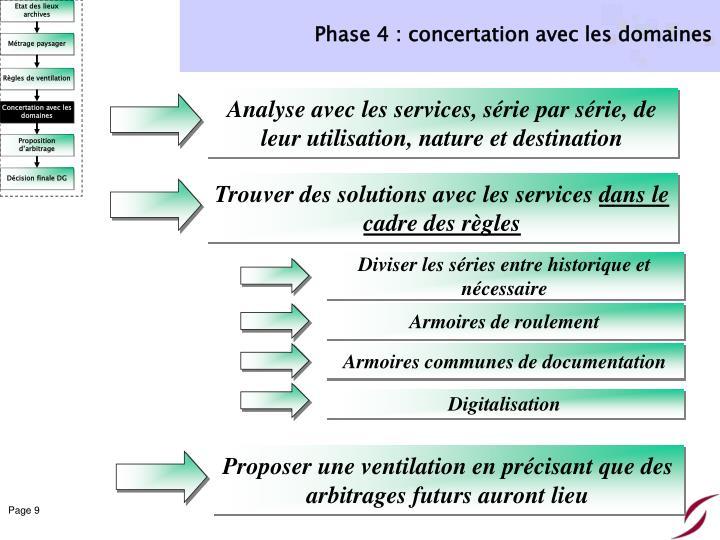 Phase 4 : concertation avec les domaines