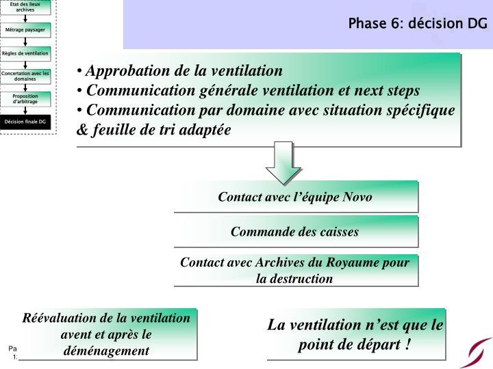 Phase 6: décision DG