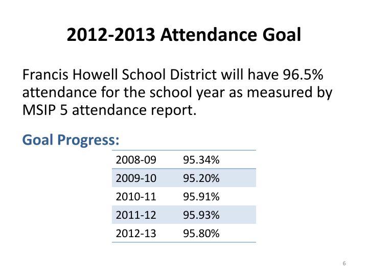 2012-2013 Attendance Goal