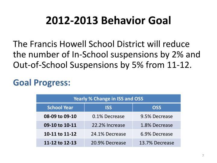 2012-2013 Behavior Goal
