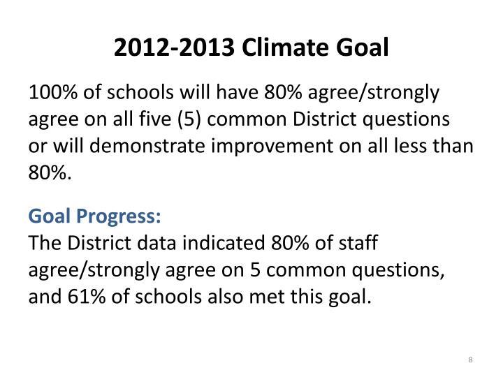 2012-2013 Climate Goal