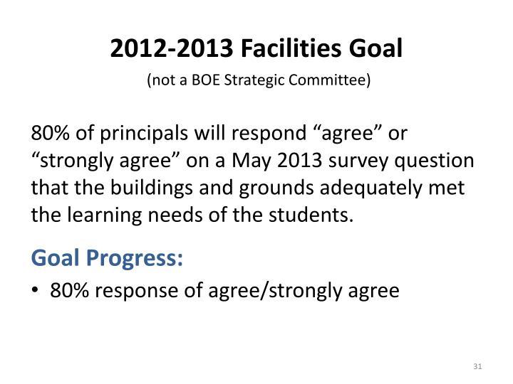 2012-2013 Facilities Goal