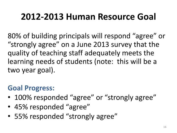 2012-2013 Human Resource Goal
