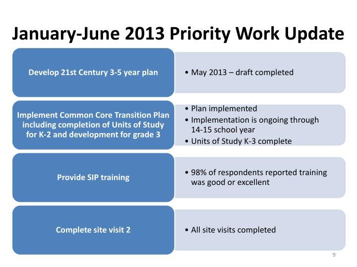 January-June 2013 Priority Work Update