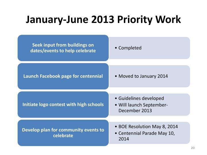 January-June 2013 Priority Work