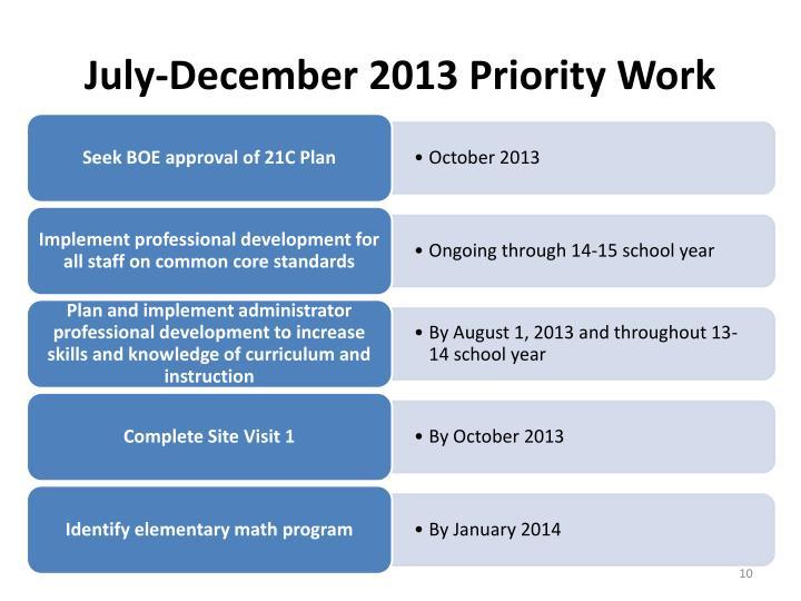 July-December 2013 Priority Work