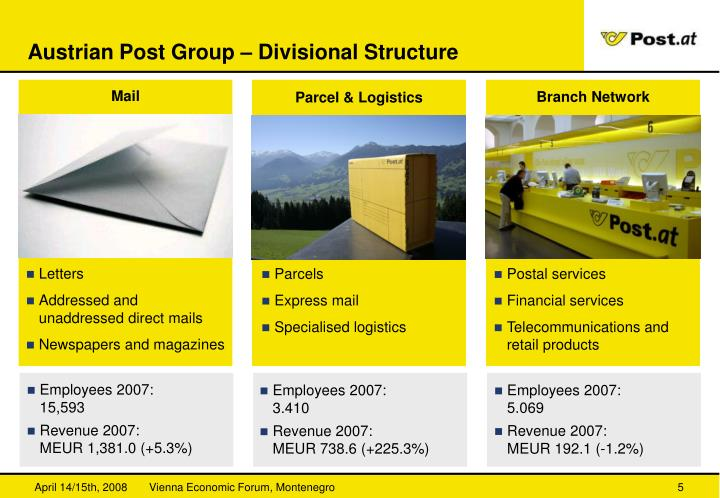 Austrian Post Group – Divisional Structure