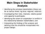 main steps in stakeholder analysis