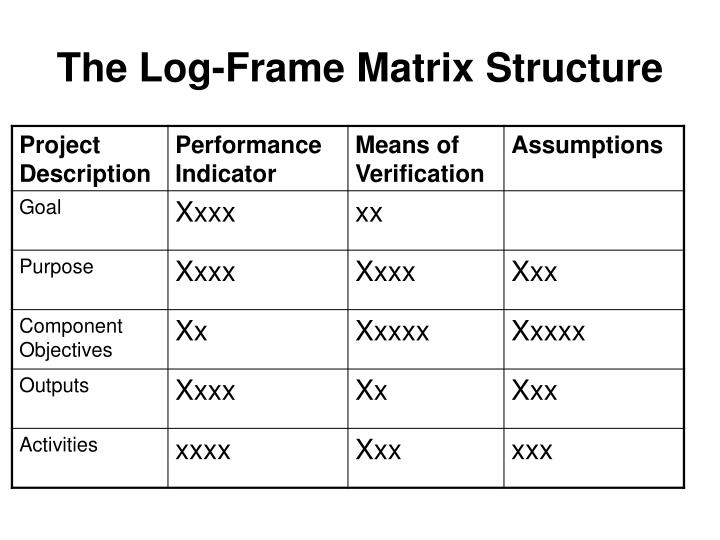 The Log-Frame Matrix Structure