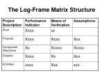 the log frame matrix structure