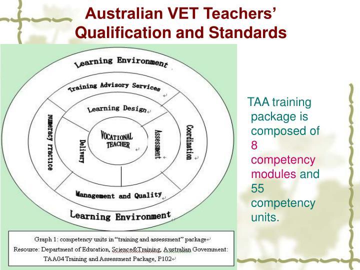 Australian VET Teachers'