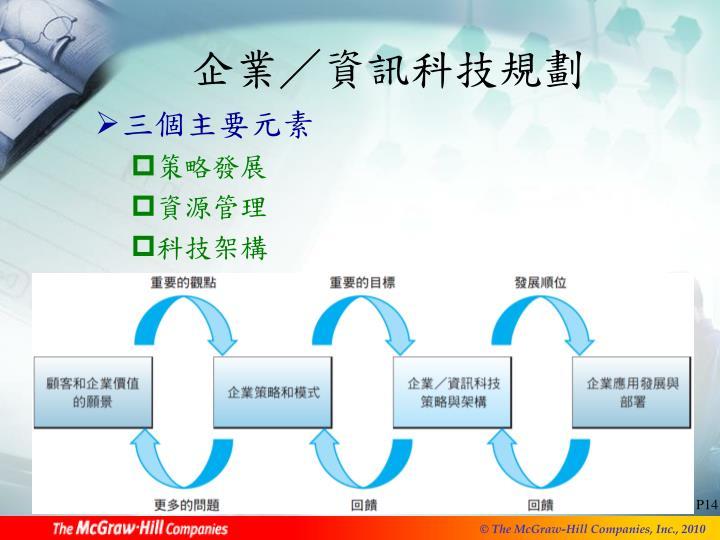 企業/資訊科技規劃