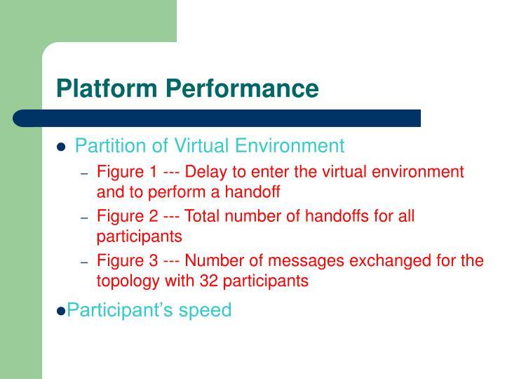 Platform Performance