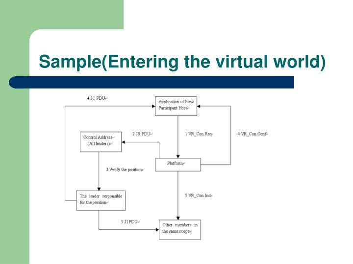 Sample(Entering the virtual world)