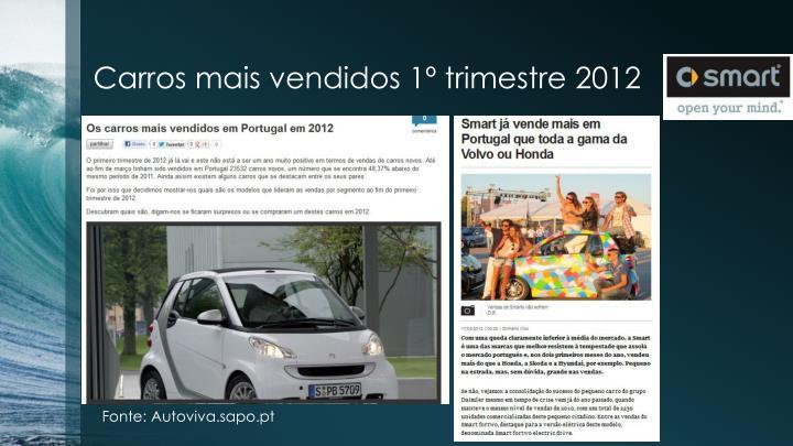Carros mais vendidos 1º trimestre 2012